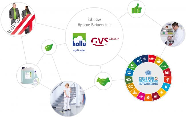 Exklusive Hygiene­partnerschaft: hollu & GVS Group!